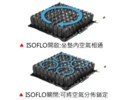 ISOFLO記憶控制