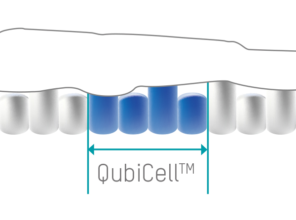 Special QubiCell™
