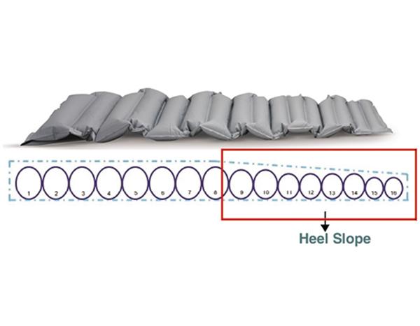 Área de alivio de presión en los talones