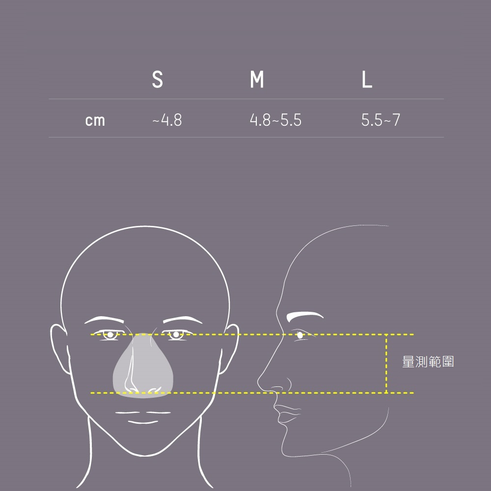 proimages/tw/Respiratory-Therapy/Mask/Nasal-Mask/210310sizing2.jpg
